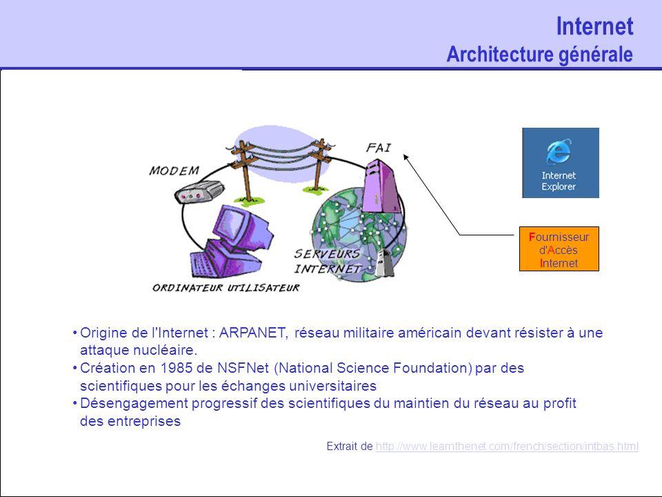 EB/2004 44 Internet