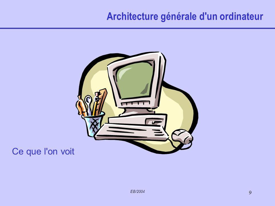 EB/2004 8 Objectifs Donner les éléments de base pour : –Comprendre la logique générale de fonctionnement des ordinateurs personnels –Permettre de rech