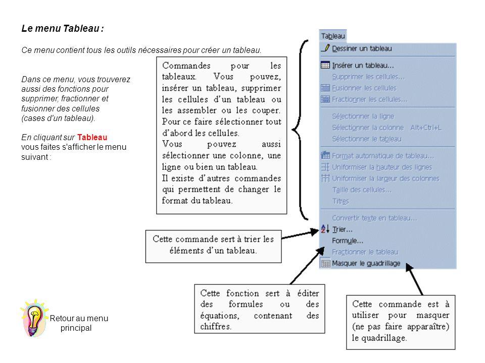 Le menu Tableau : Ce menu contient tous les outils nécessaires pour créer un tableau. Dans ce menu, vous trouverez aussi des fonctions pour supprimer,