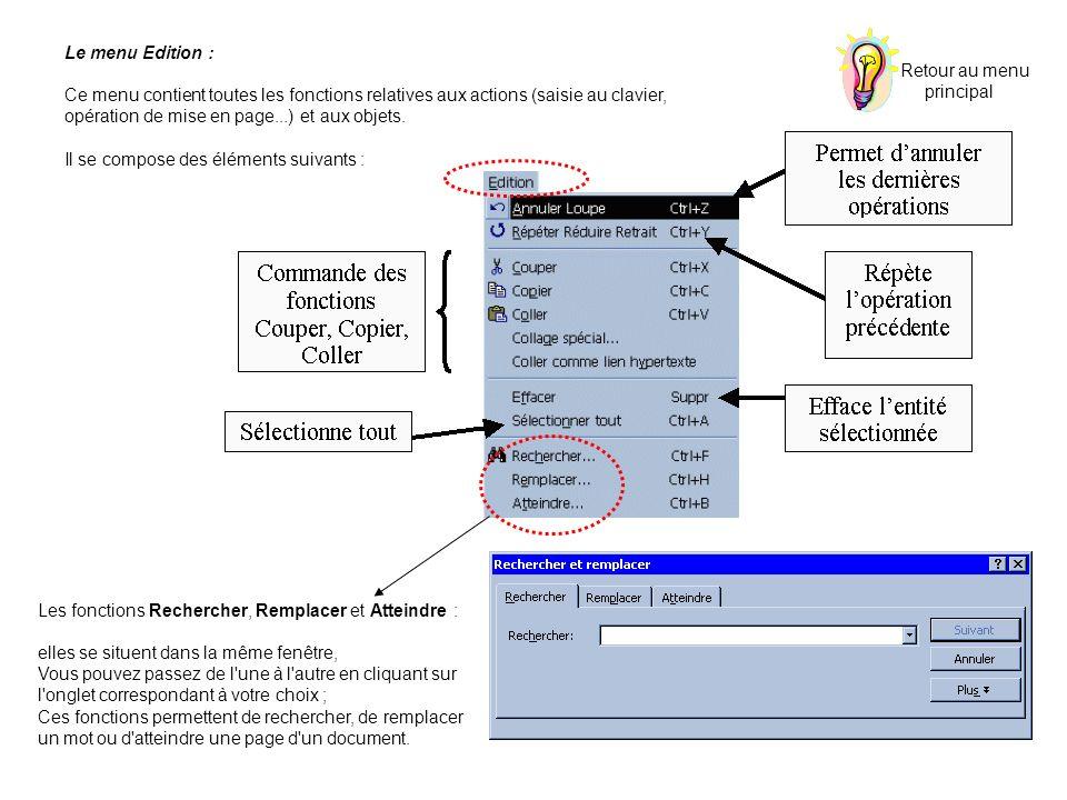 Le menu Edition : Ce menu contient toutes les fonctions relatives aux actions (saisie au clavier, opération de mise en page...) et aux objets. Il se c