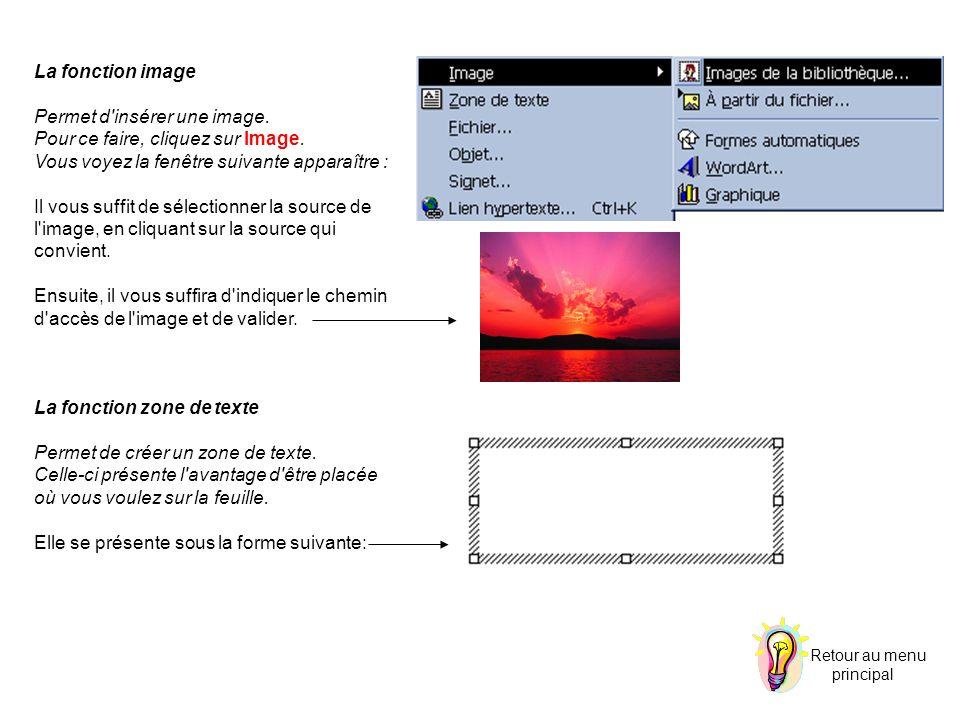 La fonction image Permet d'insérer une image. Pour ce faire, cliquez sur Image. Vous voyez la fenêtre suivante apparaître : Il vous suffit de sélectio