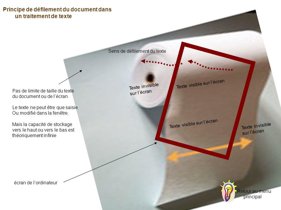 écran de lordinateur Sens de défilement du texte Texte visible sur lécran Texte invisible sur lécran Texte invisible sur lécran Pas de limite de taill