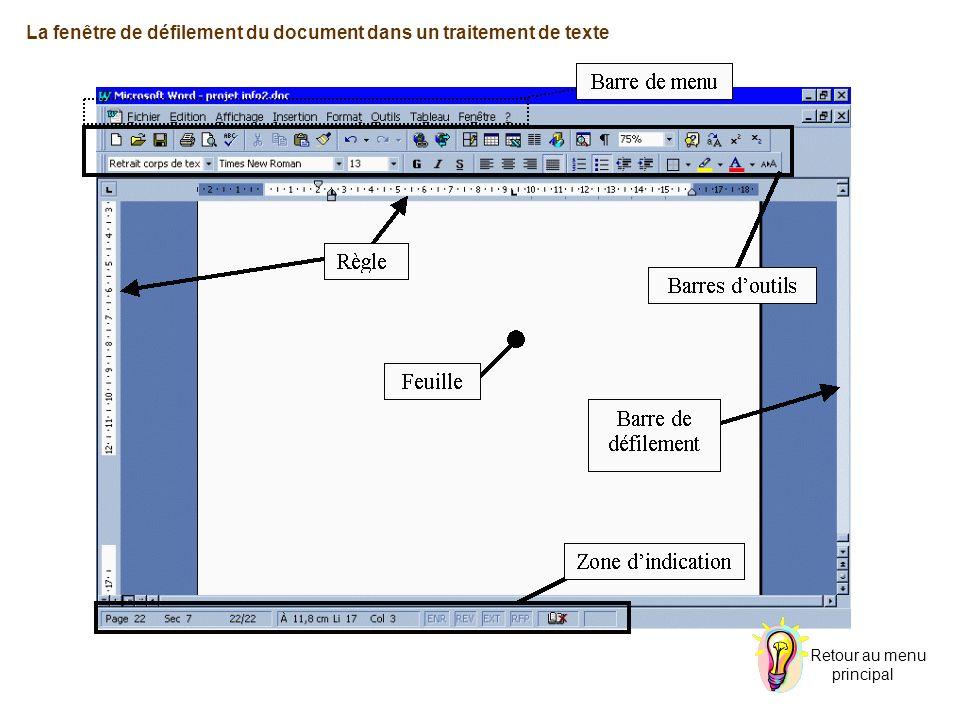 La fenêtre de défilement du document dans un traitement de texte Retour au menu principal