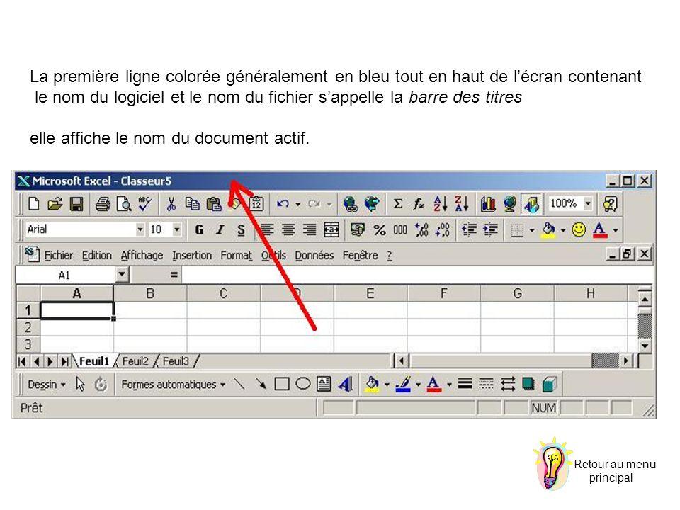 La première ligne colorée généralement en bleu tout en haut de lécran contenant le nom du logiciel et le nom du fichier sappelle la barre des titres e