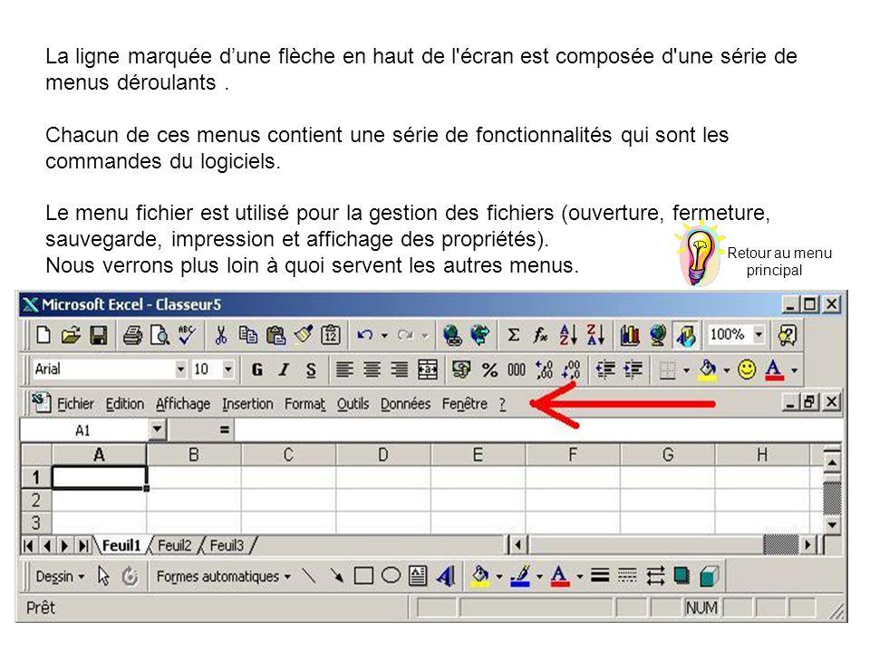 La ligne marquée dune flèche en haut de l'écran est composée d'une série de menus déroulants. Chacun de ces menus contient une série de fonctionnalité
