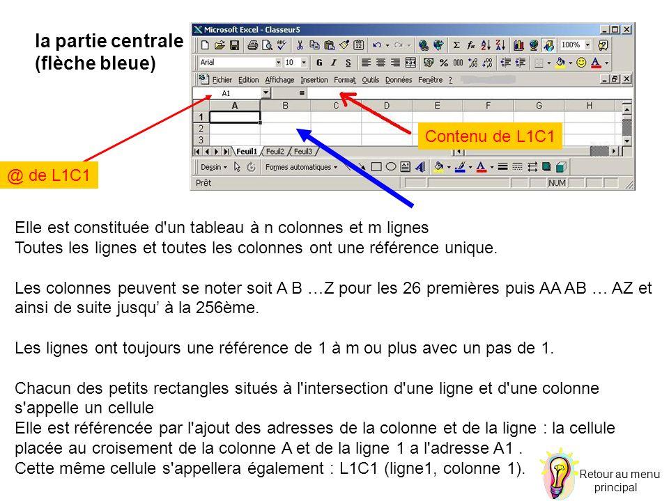 SAISIE DE DONNÉES ET 1ers CALCULS Taper ces formules dans la case marquée en rouge et observer le résultat au croisement de la ligne et de la colonne Retour au menu principal