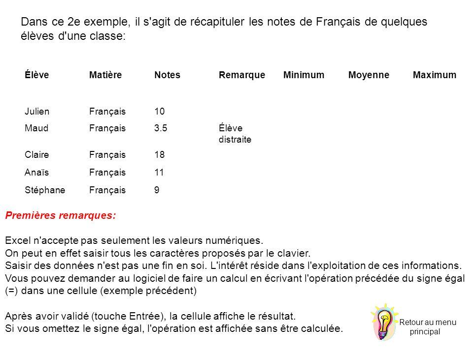 Dans ce 2e exemple, il s'agit de récapituler les notes de Français de quelques élèves d'une classe: ÉlèveMatièreNotesRemarqueMinimumMoyenneMaximum Jul