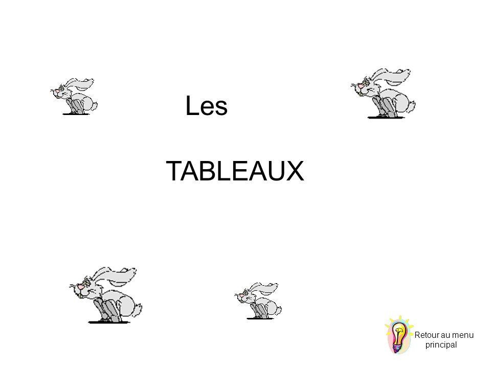 Les TABLEAUX Retour au menu principal