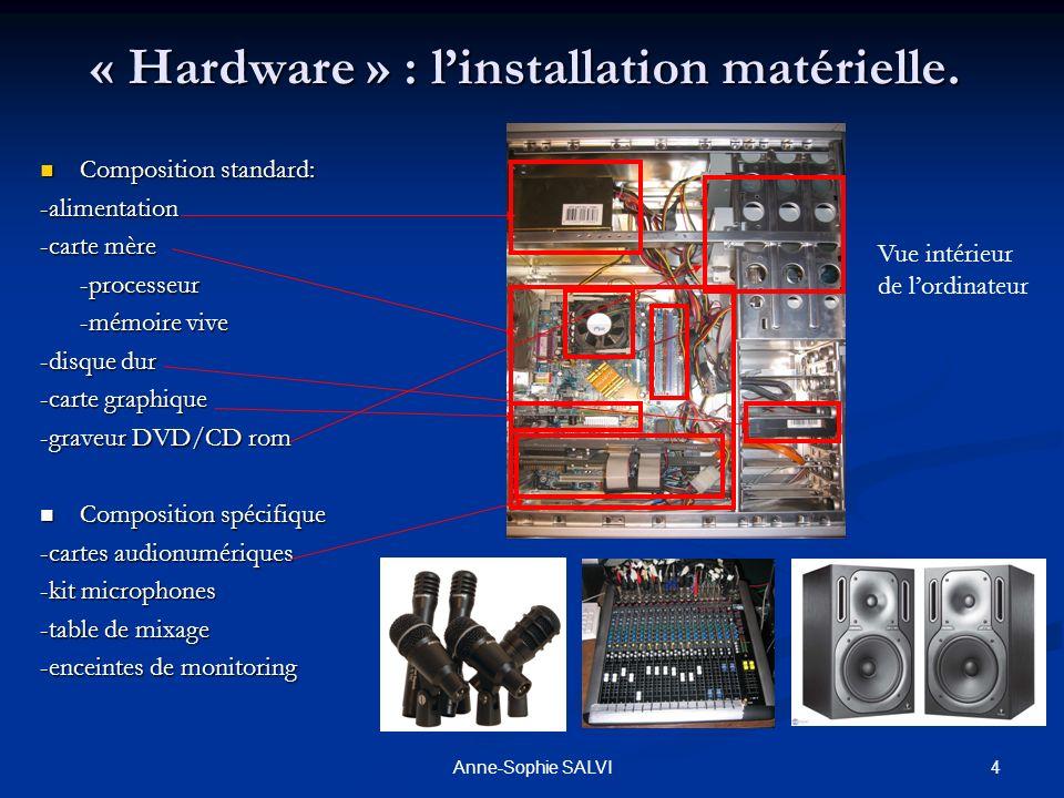 4Anne-Sophie SALVI « Hardware » : linstallation matérielle. Composition standard: -alimentation -carte mère -processeur -mémoire vive -disque dur -car