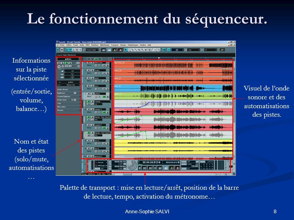 8Anne-Sophie SALVI Le fonctionnement du séquenceur. Informations sur la piste sélectionnée (entrée/sortie, volume, balance…) Nom et état des pistes (s