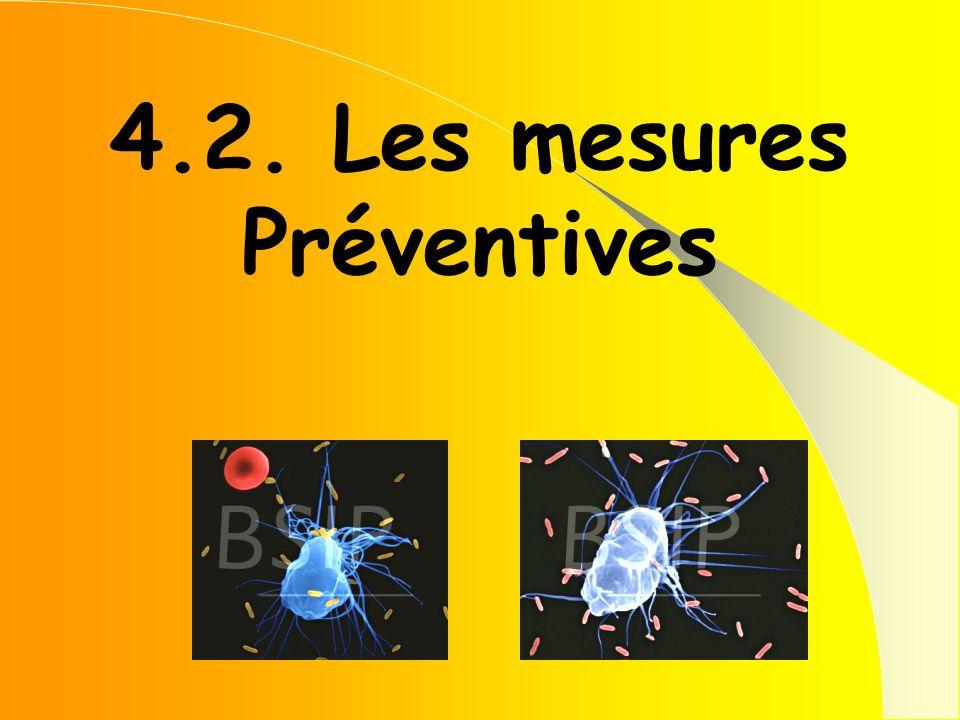 4.2. Les mesures Préventives