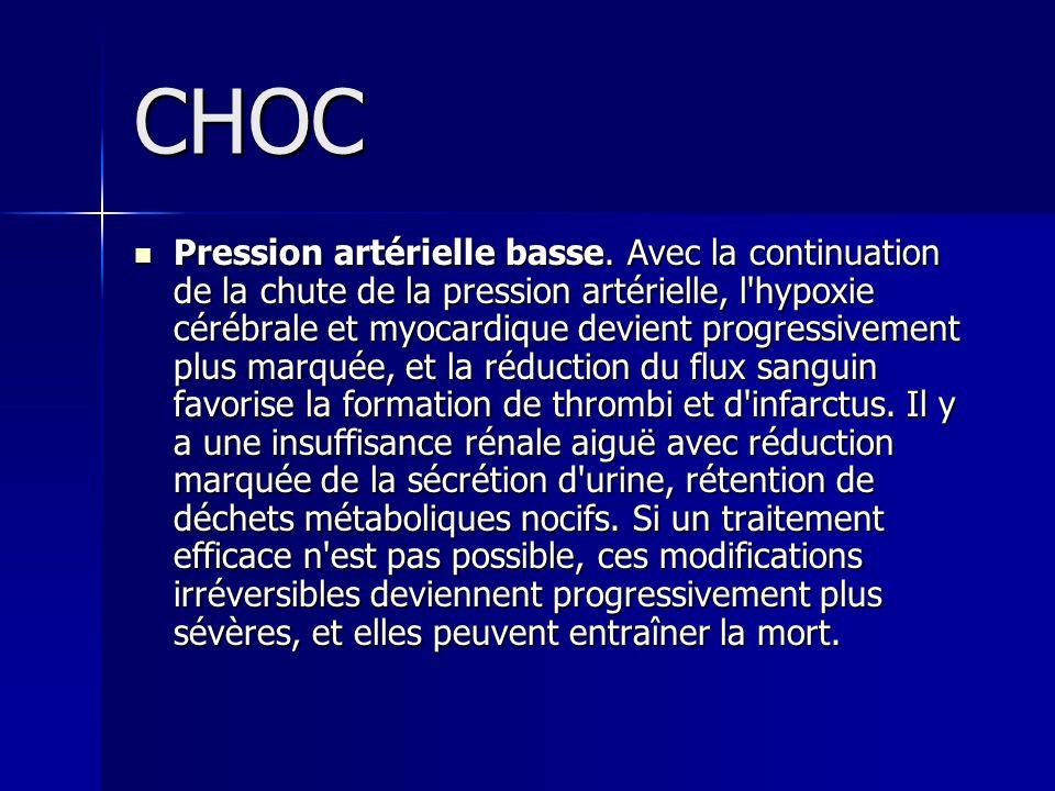 CHOC Pression artérielle basse. Avec la continuation de la chute de la pression artérielle, l'hypoxie cérébrale et myocardique devient progressivement