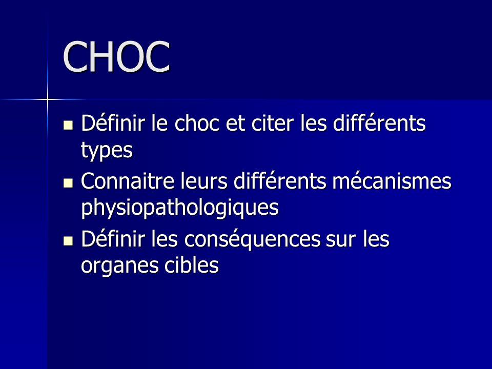 CHOC Définir le choc et citer les différents types Définir le choc et citer les différents types Connaitre leurs différents mécanismes physiopathologi