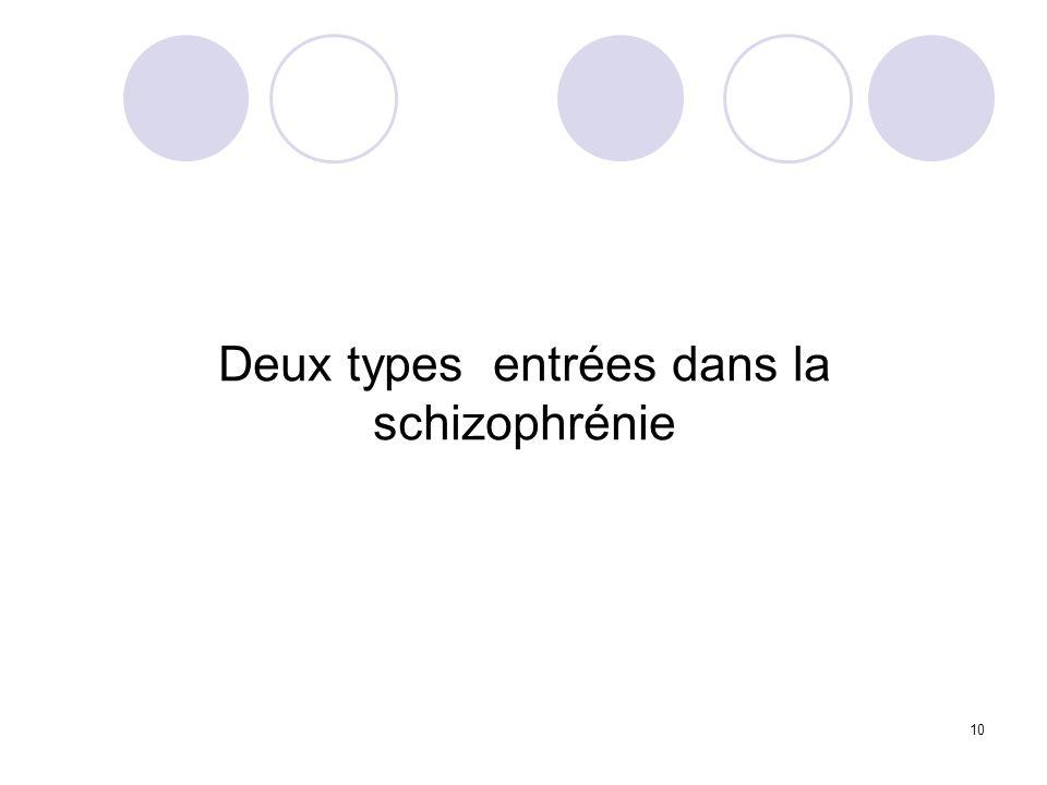 10 Deux types entrées dans la schizophrénie
