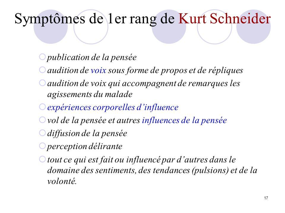 17 Symptômes de 1er rang de Kurt Schneider publication de la pensée audition de voix sous forme de propos et de répliques audition de voix qui accompa