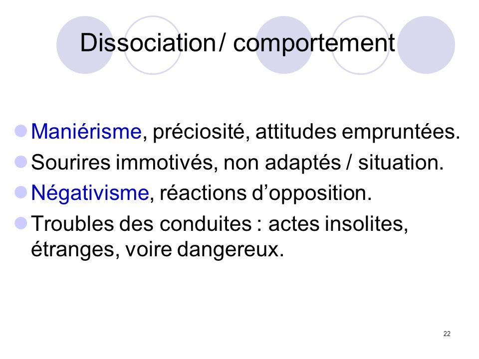 22 Dissociation / comportement Maniérisme, préciosité, attitudes empruntées. Sourires immotivés, non adaptés / situation. Négativisme, réactions doppo