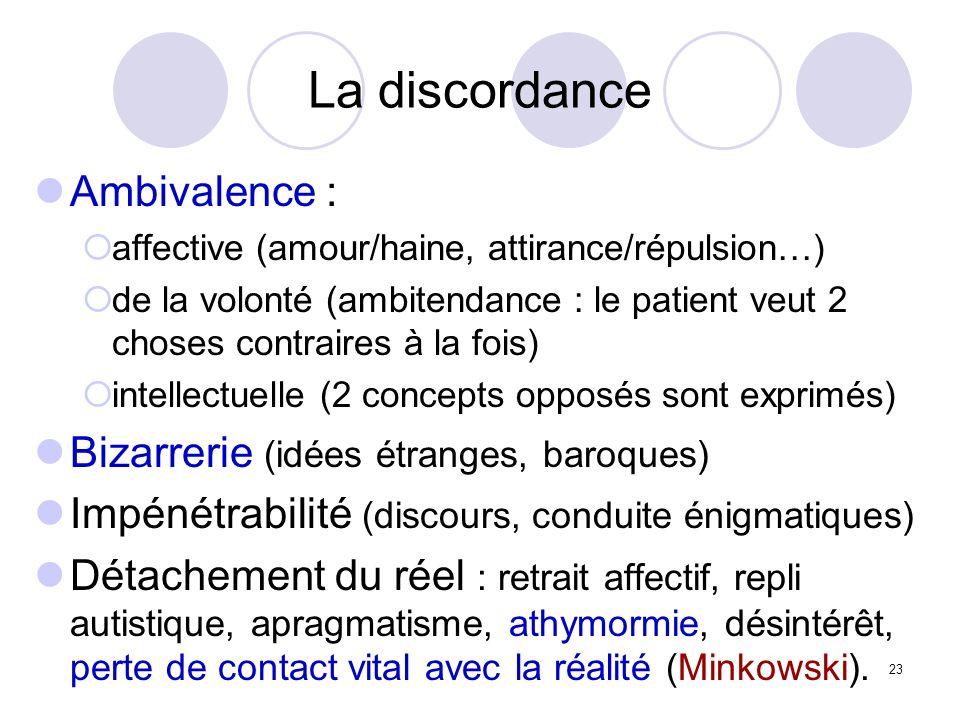 23 La discordance Ambivalence : affective (amour/haine, attirance/répulsion…) de la volonté (ambitendance : le patient veut 2 choses contraires à la f