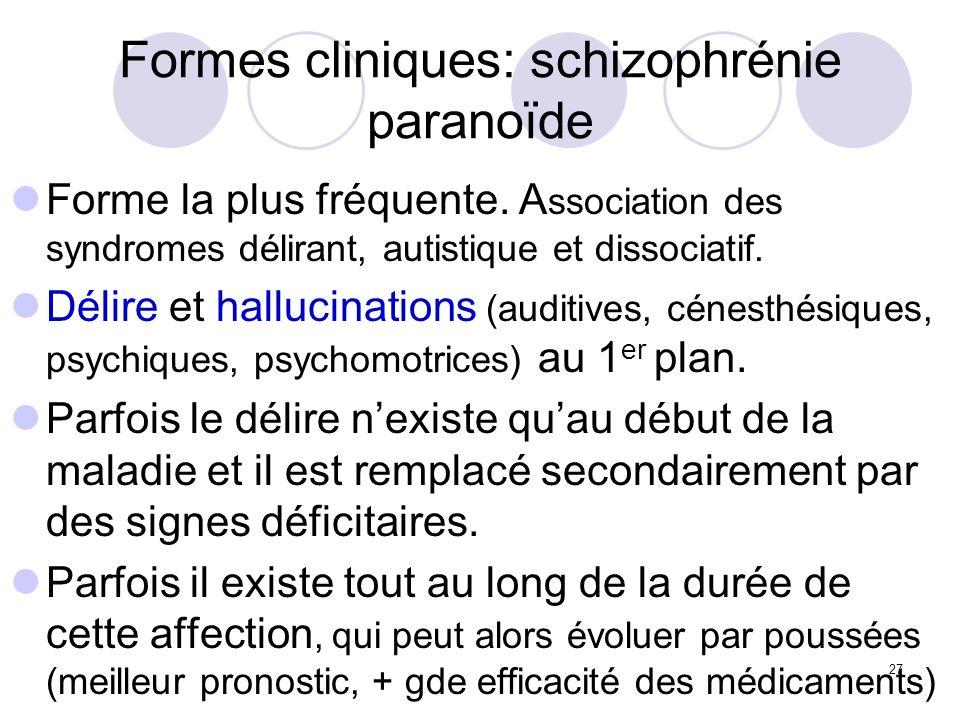 27 Formes cliniques: schizophrénie paranoïde Forme la plus fréquente. A ssociation des syndromes délirant, autistique et dissociatif. Délire et halluc