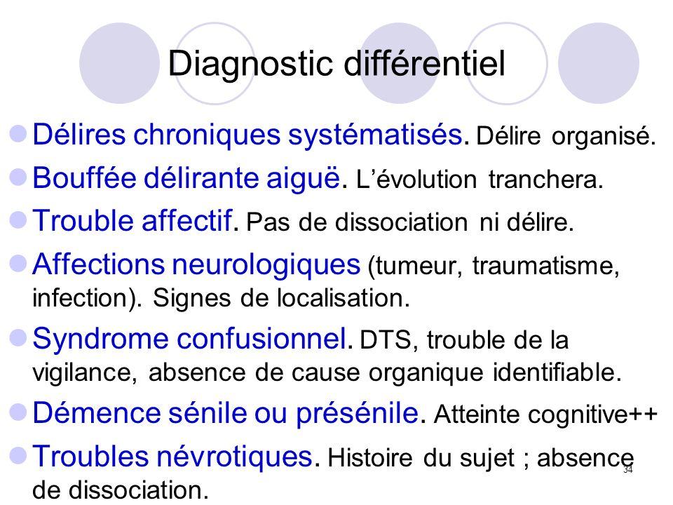 34 Diagnostic différentiel Délires chroniques systématisés. Délire organisé. Bouffée délirante aiguë. Lévolution tranchera. Trouble affectif. Pas de d