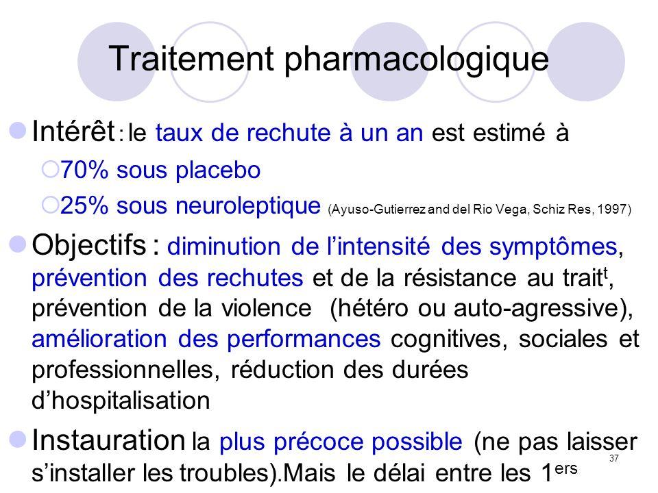 37 Traitement pharmacologique Intérêt : le taux de rechute à un an est estimé à 70% sous placebo 25% sous neuroleptique (Ayuso-Gutierrez and del Rio V