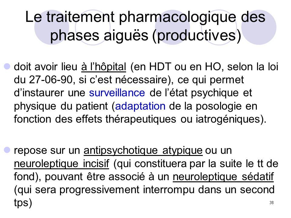 38 Le traitement pharmacologique des phases aiguës (productives) doit avoir lieu à lhôpital (en HDT ou en HO, selon la loi du 27-06-90, si cest nécess