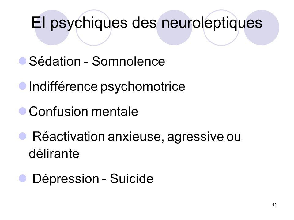 41 EI psychiques des neuroleptiques Sédation - Somnolence Indifférence psychomotrice Confusion mentale Réactivation anxieuse, agressive ou délirante D