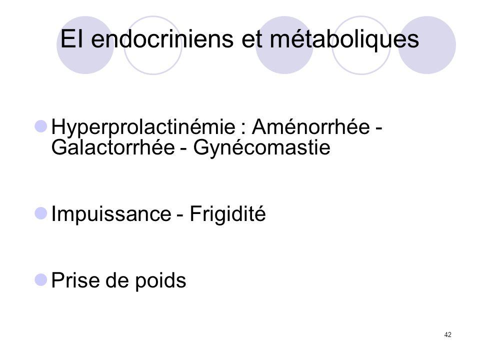 42 EI endocriniens et métaboliques Hyperprolactinémie : Aménorrhée - Galactorrhée - Gynécomastie Impuissance - Frigidité Prise de poids