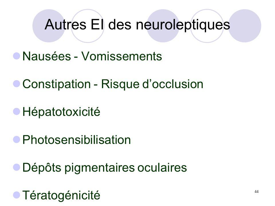 44 Autres EI des neuroleptiques Nausées - Vomissements Constipation - Risque docclusion Hépatotoxicité Photosensibilisation Dépôts pigmentaires oculai