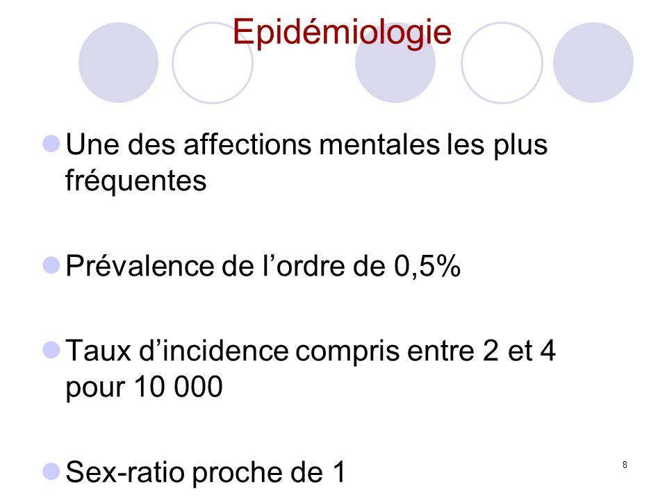 8 Epidémiologie Une des affections mentales les plus fréquentes Prévalence de lordre de 0,5% Taux dincidence compris entre 2 et 4 pour 10 000 Sex-rati