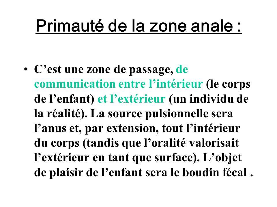 Primauté de la zone anale : Cest une zone de passage, de communication entre lintérieur (le corps de lenfant) et lextérieur (un individu de la réalité