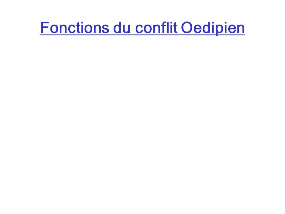 Fonctions du conflit Oedipien