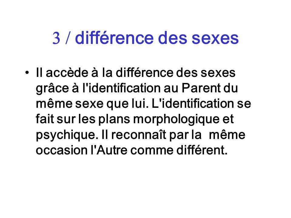 différence des sexes Il accède à la différence des sexes grâce à l'identification au Parent du même sexe que lui. L'identification se fait sur les pla