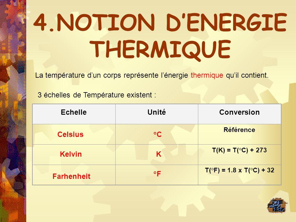 4.NOTION DENERGIE THERMIQUE La température dun corps représente lénergie thermique quil contient. 3 échelles de Température existent : EchelleUnitéCon