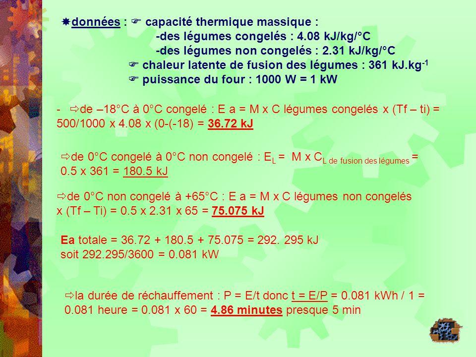 données : capacité thermique massique : -des légumes congelés : 4.08 kJ/kg/°C -des légumes non congelés : 2.31 kJ/kg/°C chaleur latente de fusion des