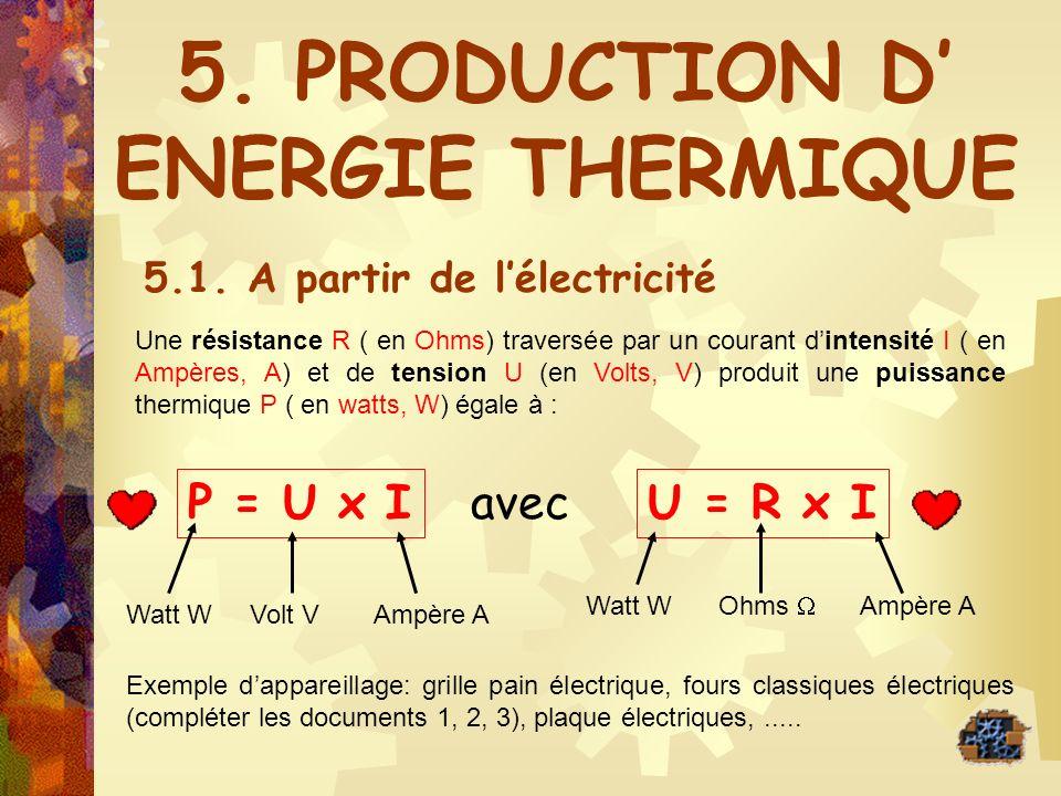5. PRODUCTION D ENERGIE THERMIQUE 5.1. A partir de lélectricité Une résistance R ( en Ohms) traversée par un courant dintensité I ( en Ampères, A) et