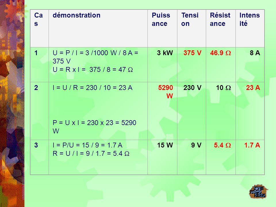Ca s démonstrationPuiss ance Tensi on Résist ance Intens ité 1 U = P / I = 3 /1000 W / 8 A = 375 V U = R x I = 375 / 8 = 47 3 kW375 V 46.9 8 A 2 I = U