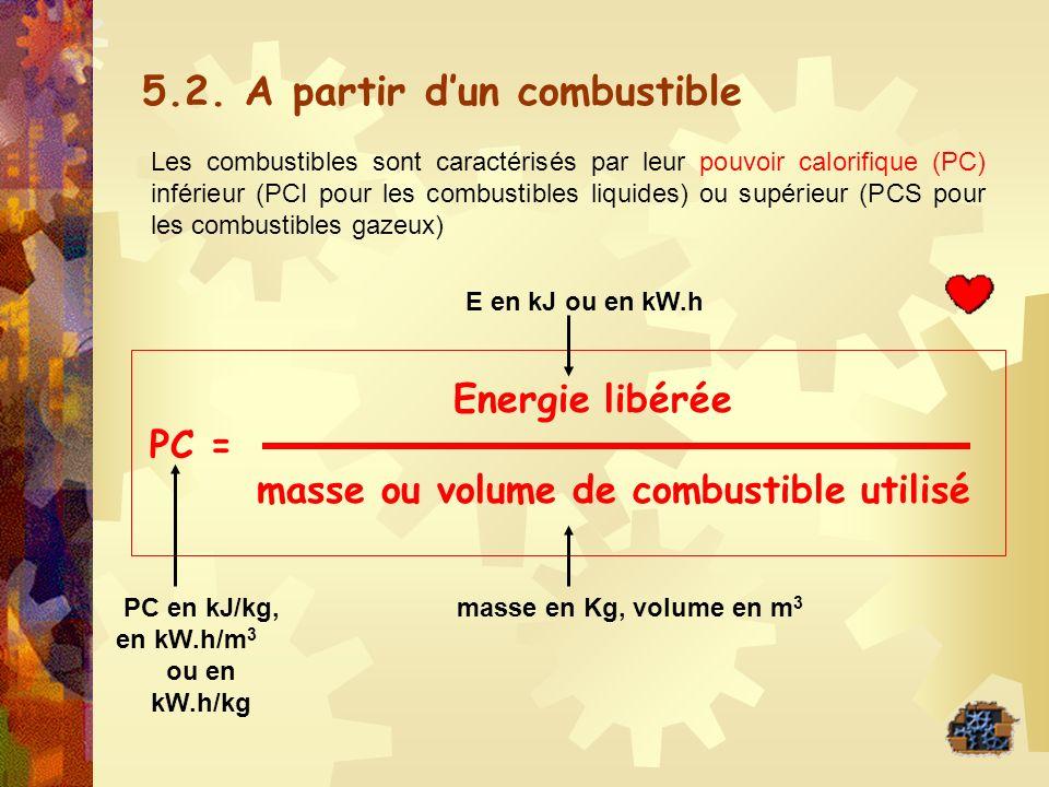 5.2. A partir dun combustible Les combustibles sont caractérisés par leur pouvoir calorifique (PC) inférieur (PCI pour les combustibles liquides) ou s