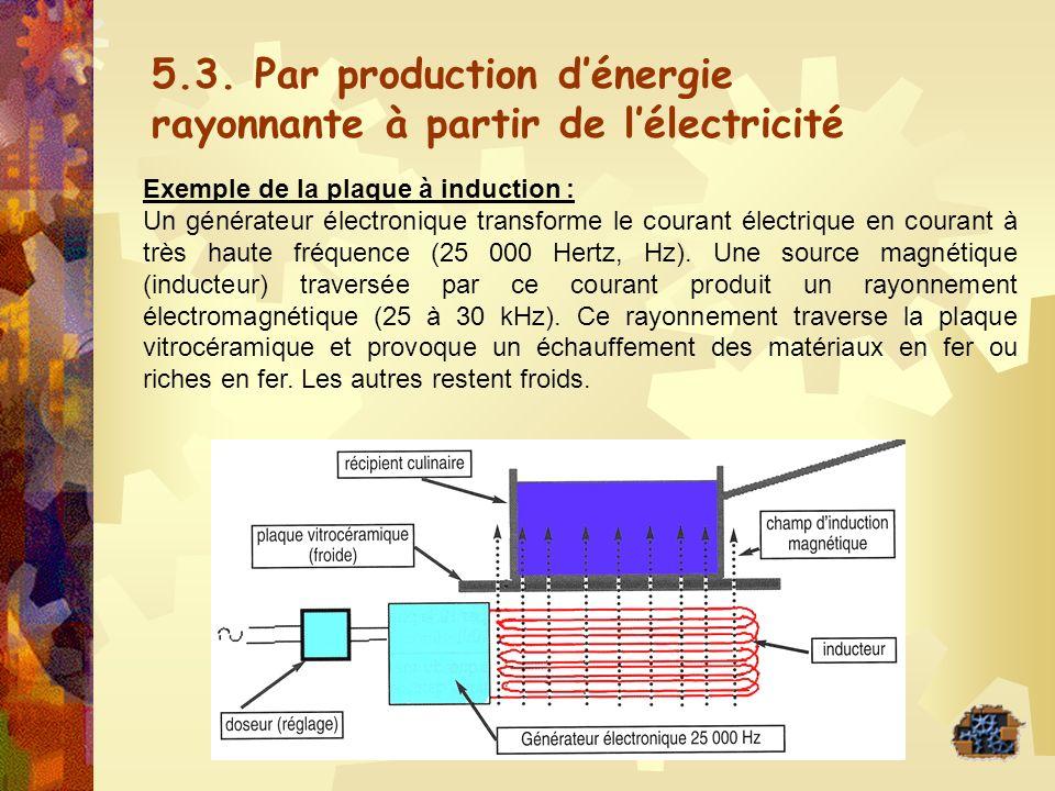 5.3. Par production dénergie rayonnante à partir de lélectricité Exemple de la plaque à induction : Un générateur électronique transforme le courant é