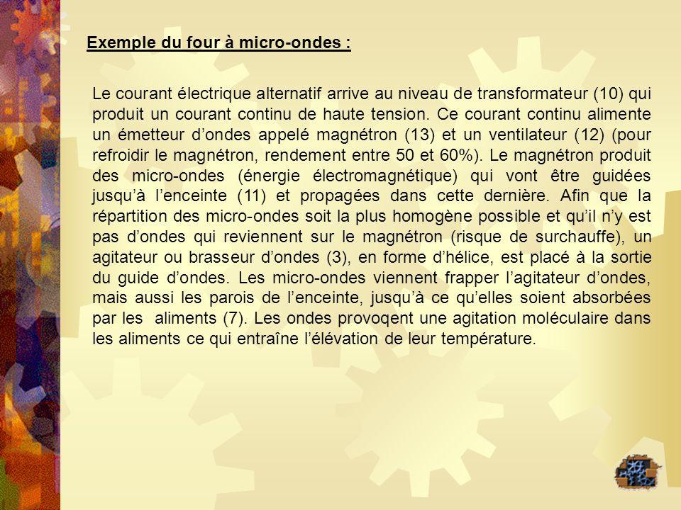 Exemple du four à micro-ondes : Le courant électrique alternatif arrive au niveau de transformateur (10) qui produit un courant continu de haute tensi