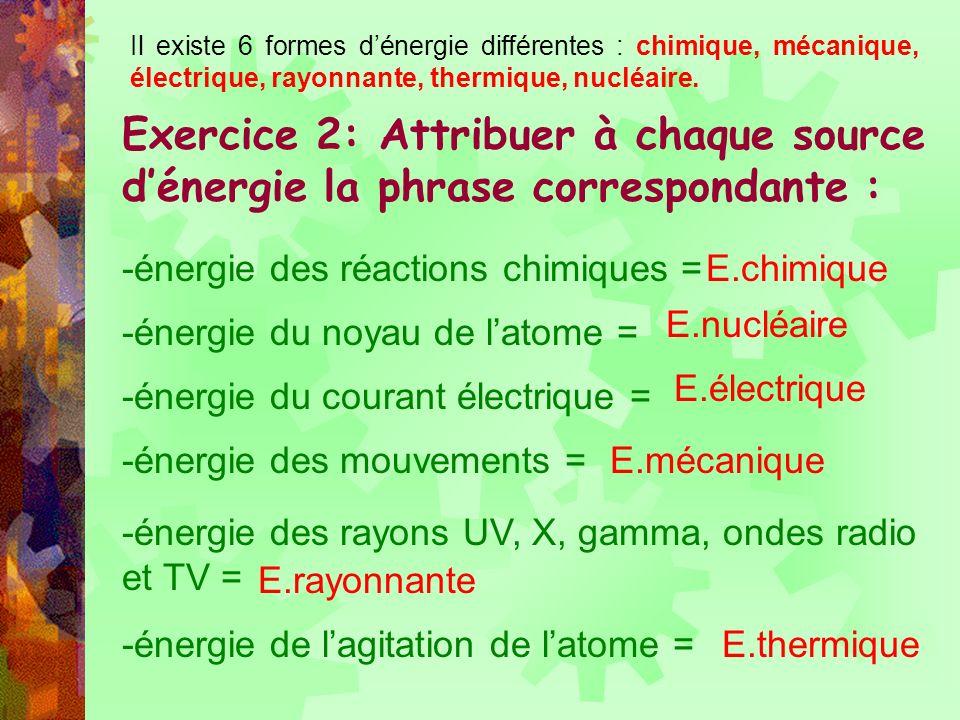 Exercice 2: Attribuer à chaque source dénergie la phrase correspondante : -énergie des réactions chimiques =E.chimique Il existe 6 formes dénergie dif