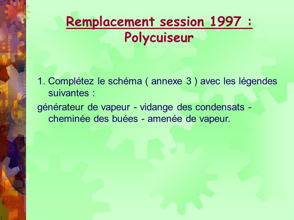 Remplacement session 1997 : Polycuiseur 1. Complétez le schéma ( annexe 3 ) avec les légendes suivantes : générateur de vapeur - vidange des condensat