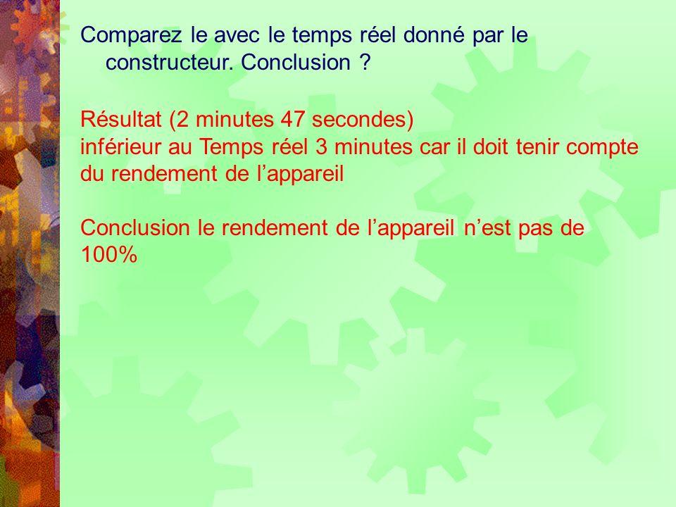 Comparez le avec le temps réel donné par le constructeur. Conclusion ? Résultat (2 minutes 47 secondes) inférieur au Temps réel 3 minutes car il doit