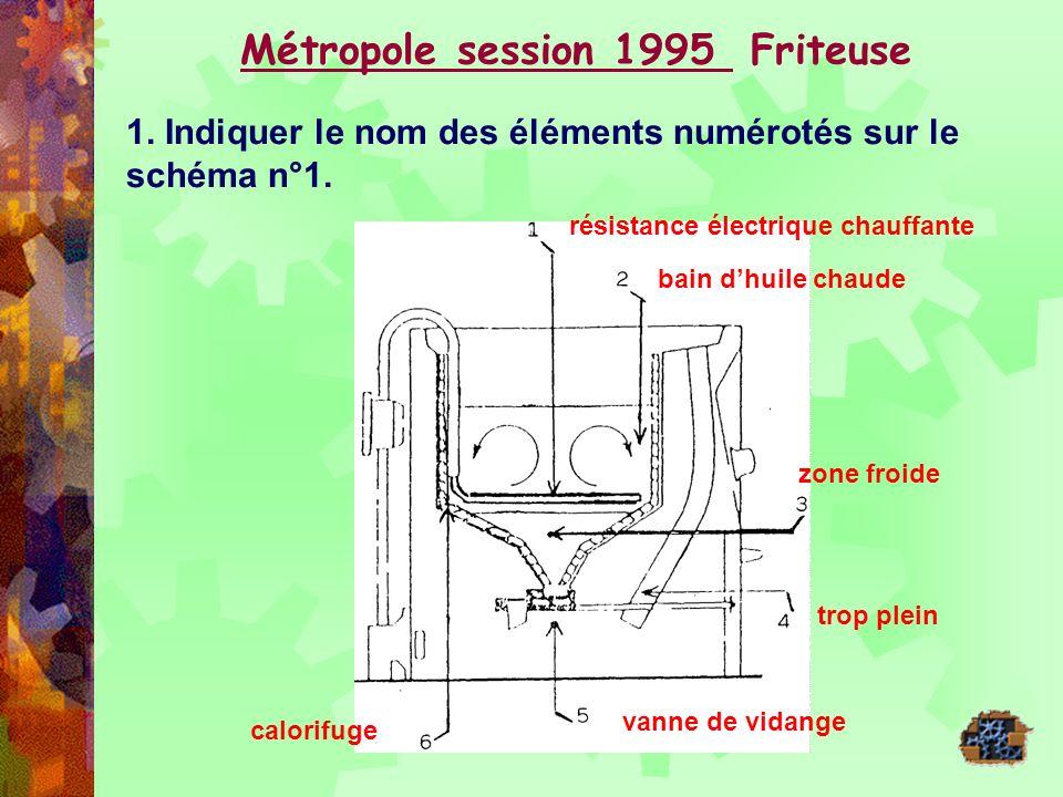 1. Indiquer le nom des éléments numérotés sur le schéma n°1. Métropole session 1995 Friteuse résistance électrique chauffante bain dhuile chaude zone