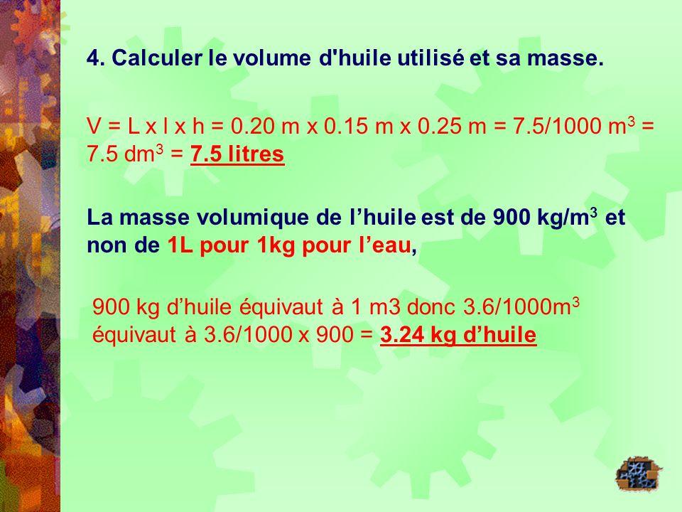 4. Calculer le volume d'huile utilisé et sa masse. V = L x l x h = 0.20 m x 0.15 m x 0.25 m = 7.5/1000 m 3 = 7.5 dm 3 = 7.5 litres La masse volumique