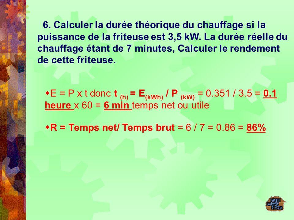 6. Calculer la durée théorique du chauffage si la puissance de la friteuse est 3,5 kW. La durée réelle du chauffage étant de 7 minutes, Calculer le re