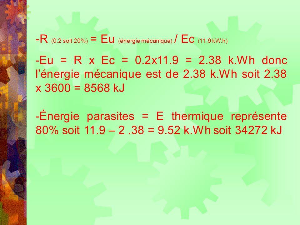-R (0.2 soit 20%) = Eu (énergie mécanique) / Ec (11.9 kW.h) -Eu = R x Ec = 0.2x11.9 = 2.38 k.Wh donc lénergie mécanique est de 2.38 k.Wh soit 2.38 x 3