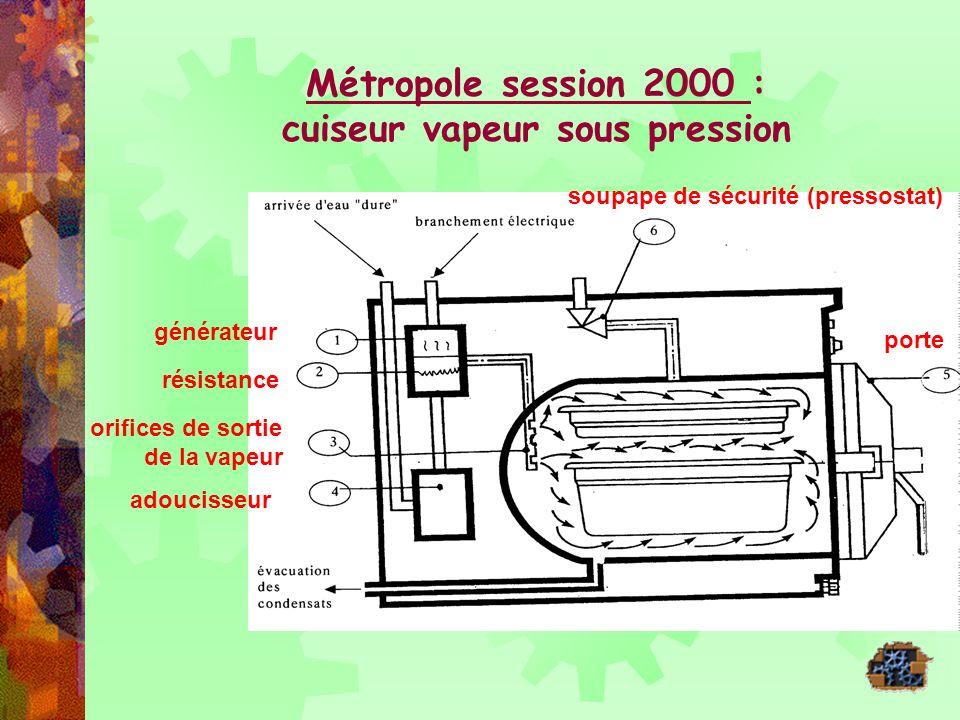 Métropole session 2000 : cuiseur vapeur sous pression générateur résistance orifices de sortie de la vapeur adoucisseur porte soupape de sécurité (pre
