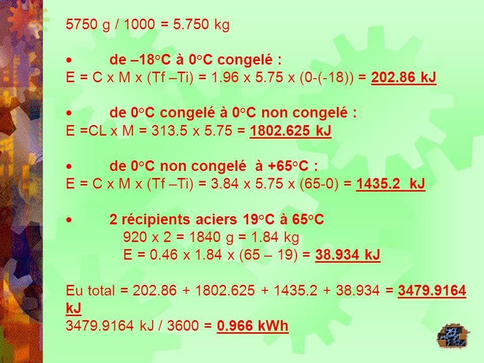 5750 g / 1000 = 5.750 kg de –18°C à 0°C congelé : E = C x M x (Tf –Ti) = 1.96 x 5.75 x (0-(-18)) = 202.86 kJ de 0°C congelé à 0°C non congelé : E =CL