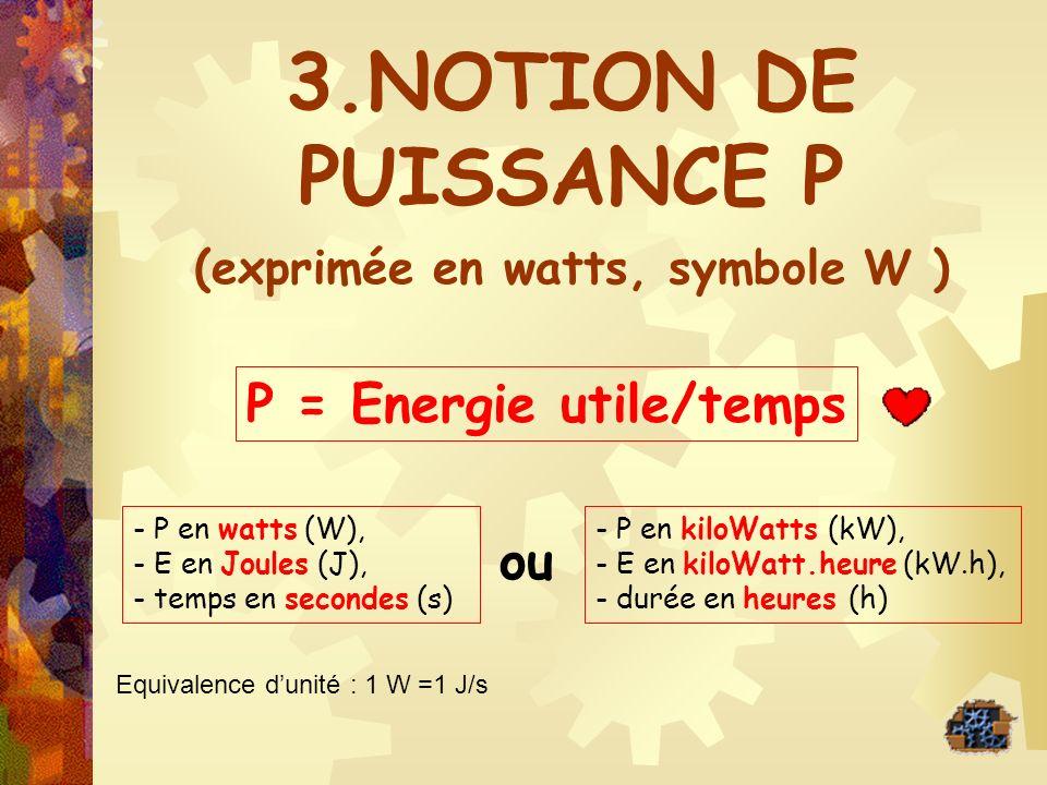3.NOTION DE PUISSANCE P (exprimée en watts, symbole W ) - P en watts (W), - E en Joules (J), - temps en secondes (s) P = Energie utile/temps - P en ki
