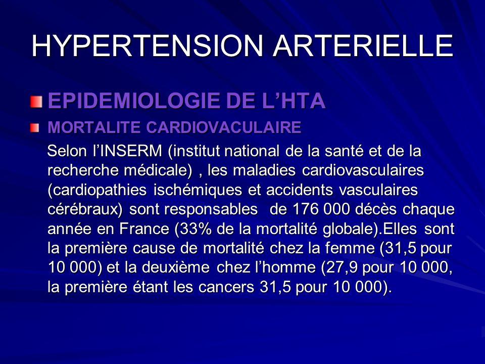 HYPERTENSION ARTERIELLE EPIDEMIOLOGIE DE LHTA MORTALITE CARDIOVACULAIRE Selon lINSERM (institut national de la santé et de la recherche médicale), les